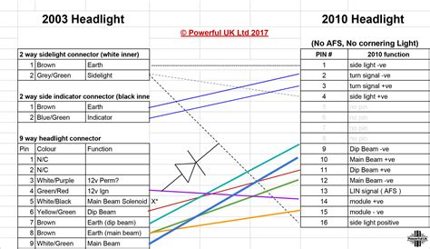 2011 smart car fuse box diagramland rover series 2