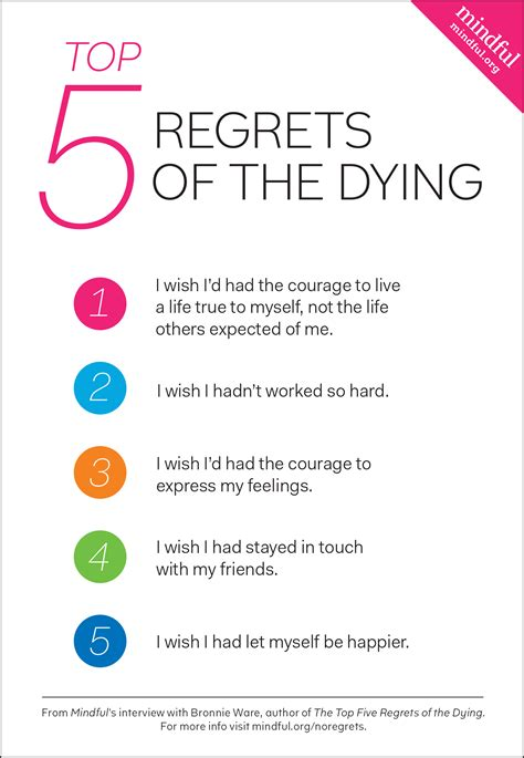 Five Things I About You By Ballance reveals top 5 regrets of the dying mindful