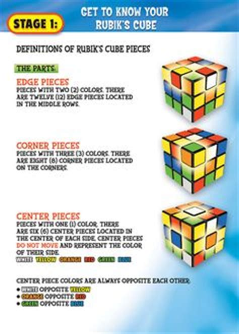 simple rubik s cube tutorial 1000 images about origami and rubik s cube on pinterest