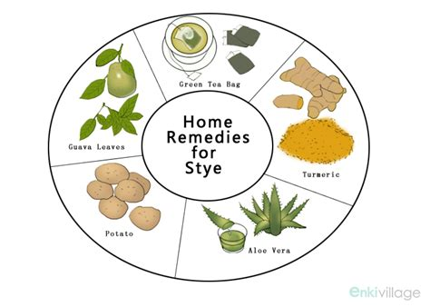 home remedies for styes enkivillage