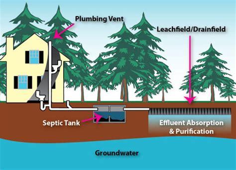 septic lake norman sewer lake norman septic