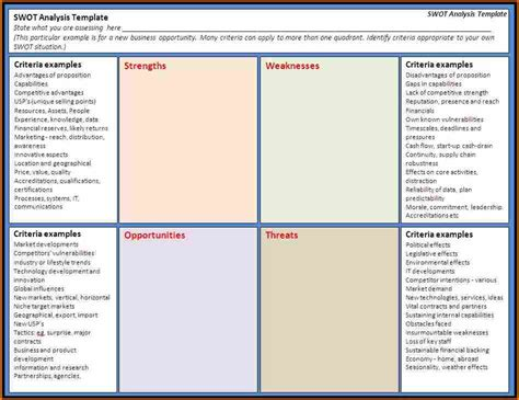 doc 642339 microsoft swot analysis template best swot