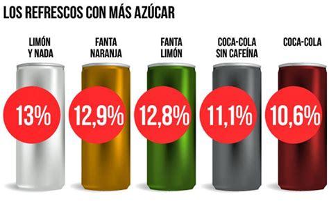 cuanta azucar tiene una cerveza light 191 cu 225 nto az 250 car hay en los refrescos que bebemos qu 233 es
