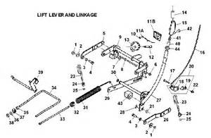 john deere lx277 lift linkage wiring a 3 way outlet 18 on wiring a 3 way outlet
