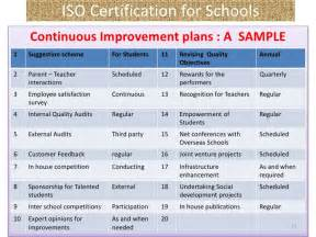Continual Service Improvement Template by Iso Certification For Schools Introductory Slide Show By C