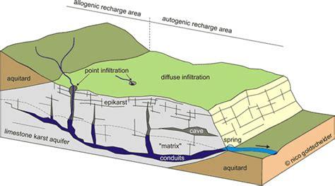canadian karst map gc49yhf metcalf rock karst earthcache in ontario