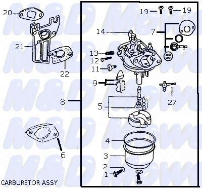 briggs carb diagram briggs stratton carburetor diagram get domain pictures