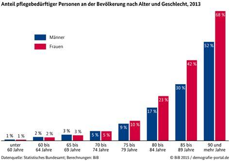 Brief Schweiz Usa Kosten Pflegefall