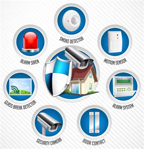 security system service and support denver home