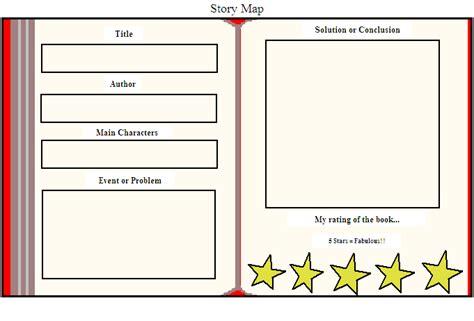 storymap template story map template cyberuse