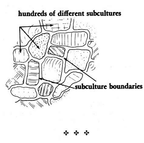 pattern language urban design pattern language christoph alexander szukaj w google