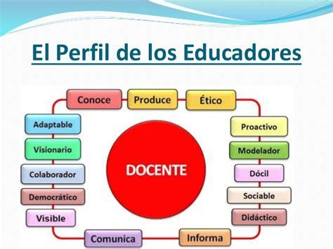 Diseño Curricular Primaria Dominicano Nivel Basico Valores Contenidos En El Perfil Ni 241 O Que Se Pretende Formar