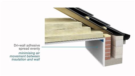 house eaves roof eaves insulation airtightness for a typical w yorkshire terraced house youtube
