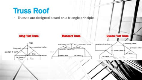Complex Hip Roof Roof