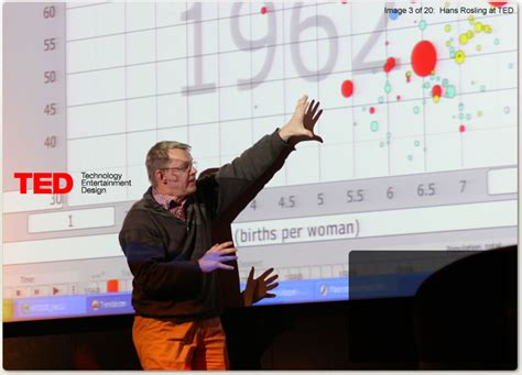 hans rosling ted talks hans rosling on china asia ted know 外