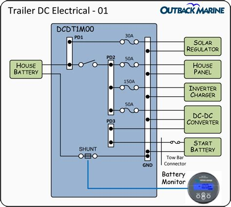 magnum inverter charger rv wiring diagram magnum inverter