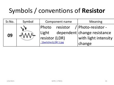 define dependent resistor define photoresistor 28 images lesson 20 photoresistor module arduino lesson photoresistor