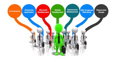 House Designing Software team expertise of evince development pvt ltd