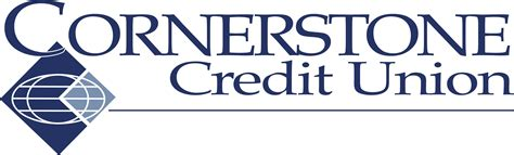 credit union house insurance board self evaluation tools governance pro