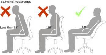 Best Desk L Position Do Not Sit Up Flyingpenguin