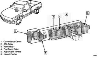 turn signal wiring diagram 88 chevy 1500 turn wiring diagram free