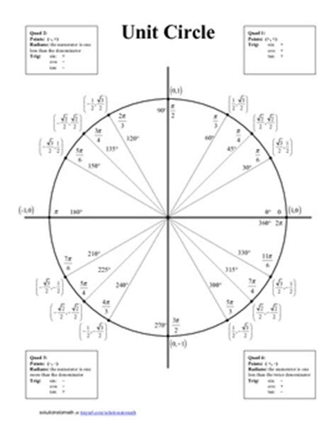 unit circle quiz new calendar template site