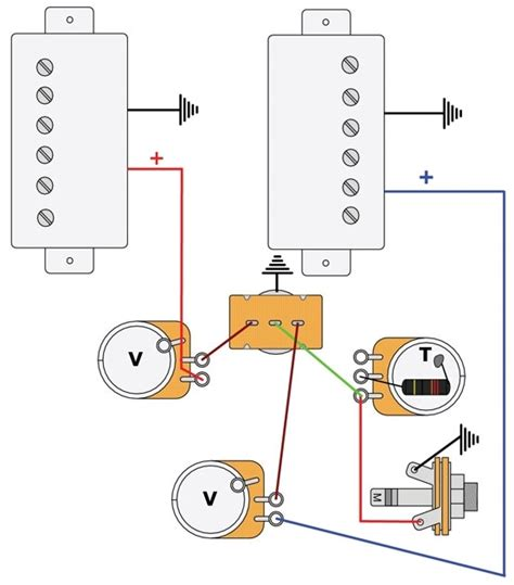 les paul wiring diagram fuse box and wiring diagram