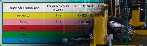 todo sobre la tenencia vehicular en mxico todo lo que debes saber sobre la verificaci 243 n vehicular en