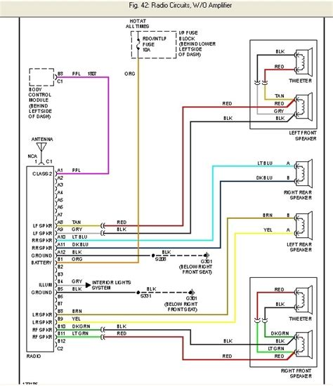2003 chevy silverado radio wiring diagram fuse box and