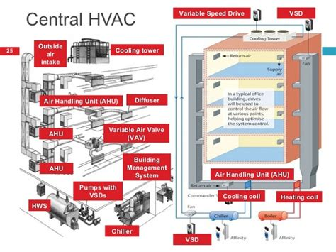 hvac diagrams diagram site