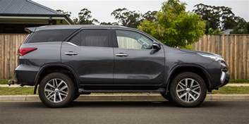 Toyota Fortuner Vs Rav4 Toyota Suv Comparison Fortuner V Kluger V Prado Photos