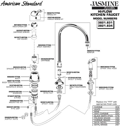 american standard kitchen faucet parts diagram american standard kitchen faucets and bathroom faucets