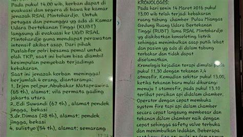 Daftar Raket Rs Lengkap kronologis lengkap kebakaran rs al mintoharjo dan daftar korban meninggal