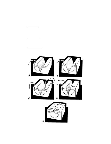Running Vertical Mattress Suture by Vertical Mattress Suture Surgical Methods