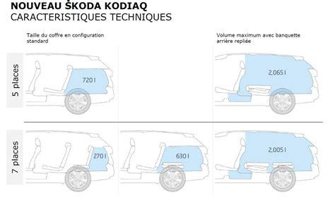 skoda kodiaq dimensions how big is the boot skoda kodiaq briskoda
