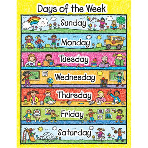 days of week learning outcomes days of the week