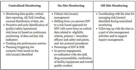 rbm implementation developing an effective risk based