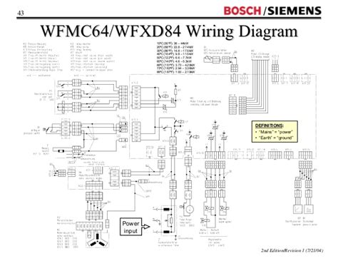 100 washing machine motor wiring diagram defy front