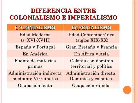 diferencia entre inductor e inducido tema 8 imperialismo y primera guerra mundial