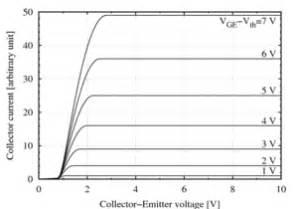 bipolar transistor switching characteristics igbt transistor the wiki