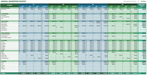 annual budget template 12 free marketing budget templates