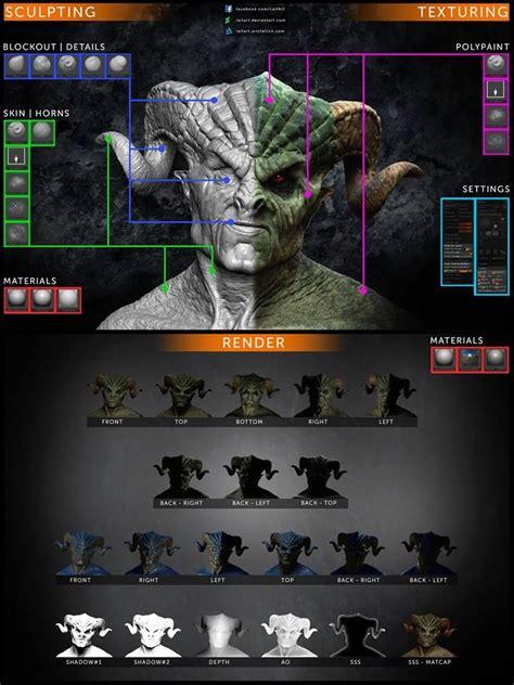 zbrush tutorial animation 1788 best tutorial zbrush images on pinterest zbrush