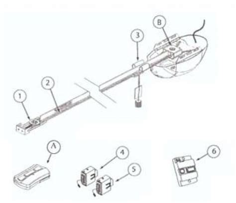 Overhead Garage Door Parts Pessimizma Garage Overhead Door Operator Parts