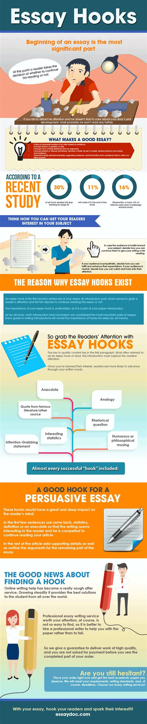 Essay About Characteristics You Look For In A Friend by Essay Characteristics You Look For In A Friend Essay