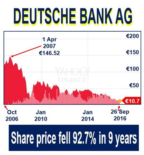 deutsche bank ag news deutsche bank ag motion crash taking merkel with