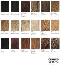 wella color charm chart pdf wella colour chart 2012 www proteckmachinery