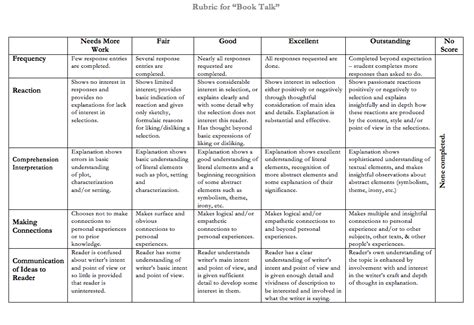 rubric template maker essay rubric maker template hsc crime writing creative