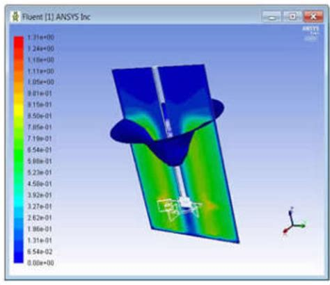 ansys designmodeler tutorial ansys joins the free for academics software trend