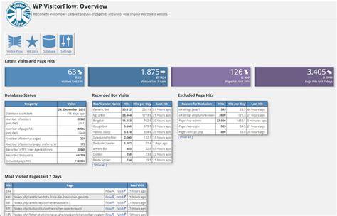 wordpress database layout wp visitorflow released data code design