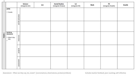 term planner template madame feuille range planning tools ambrose 2013